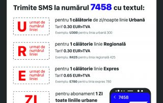 Plata prin SMS